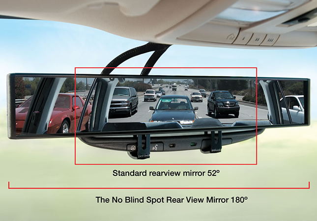 Panoramic Rearview Mirror - No Blind Spot Rear View Mirror for Cars