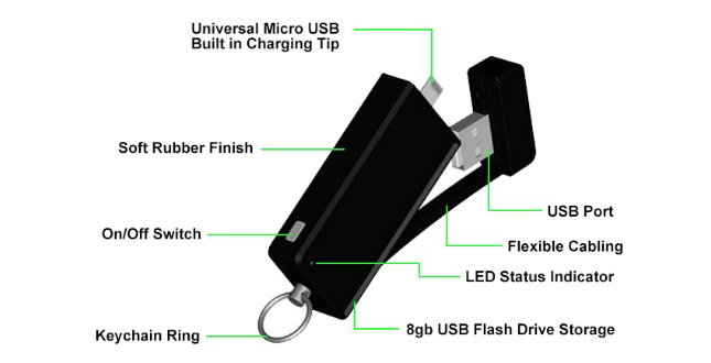 Fancy Foosball Table ChargeAll - Keychain Smartphone Battery, USB flash drive and sync ...