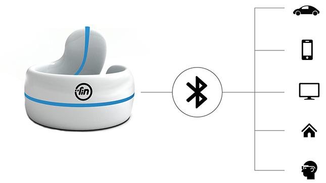 Fin - Wearable Hi-Tech Gadget